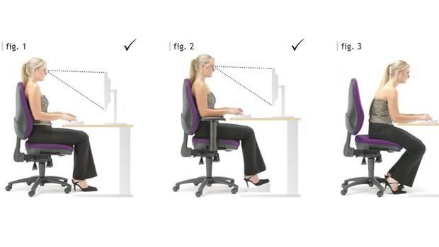Postura sentada